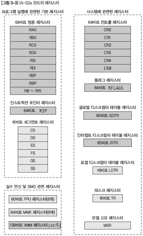 [그림 3-3].PNG