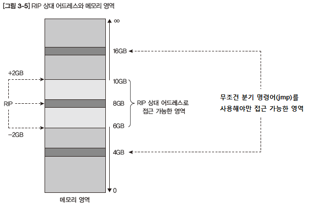[그림 3-5].png